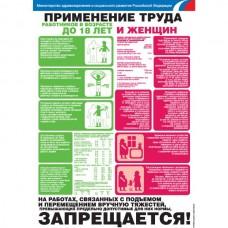 """Плакат """"Применение труда работников в возрасте до 18-ти лет и женщин"""""""