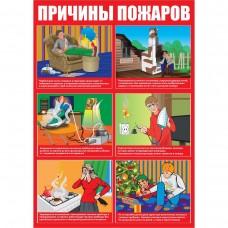 """Плакат """"Причины пожаров"""""""