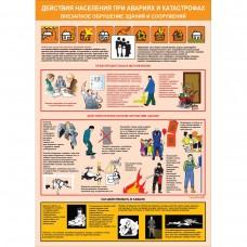 "Плакат ""Действия населения при авариях и катастрофах"""