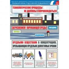 """Плакат """"Безопасность труда. Мясная промышленность"""""""