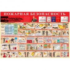 """Стенд """"Пожарная безопасность (Пластик 1000 x 1500)"""""""