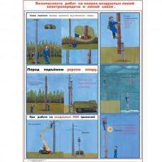 "Плакат ""Безопасность работ на опорах воздушных линий электропередачи и линий связи"""