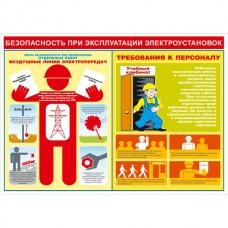 """Плакат """"Безопасность при эксплуатации электроустановок"""""""