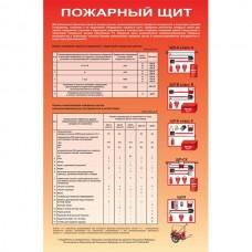 """Плакат """"Пожарный щит"""""""